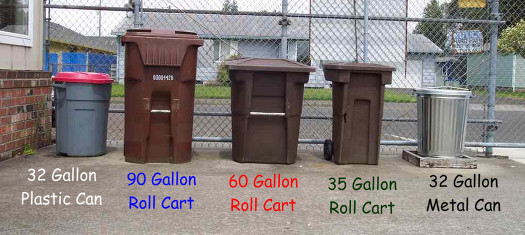 garbage can sizes